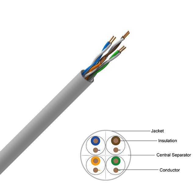 LAN Cable CAT6 UTP